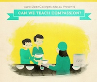 teach-compassion