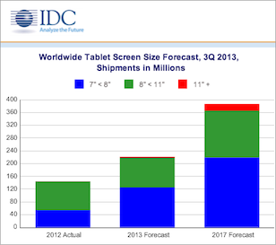 ww-tablet-sales