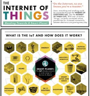 iot infographic