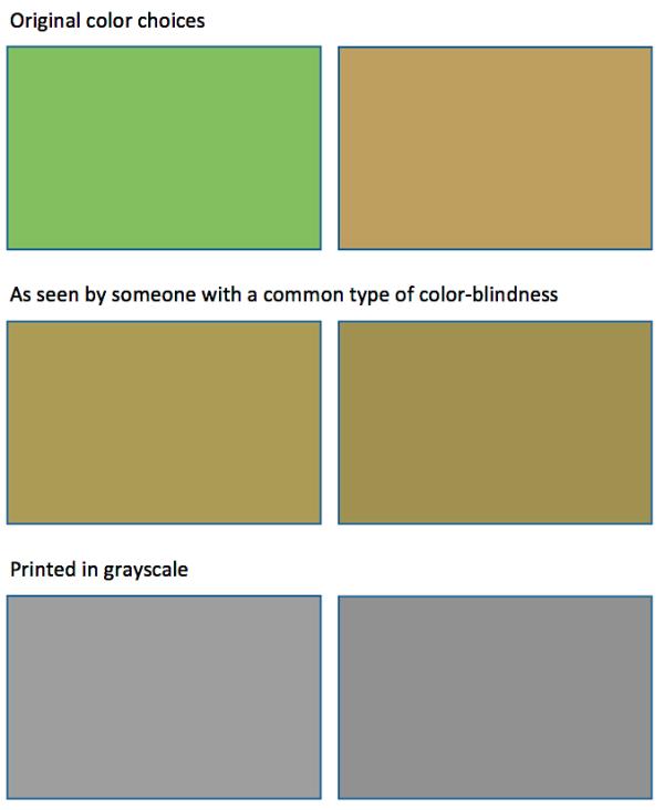 Colorissues